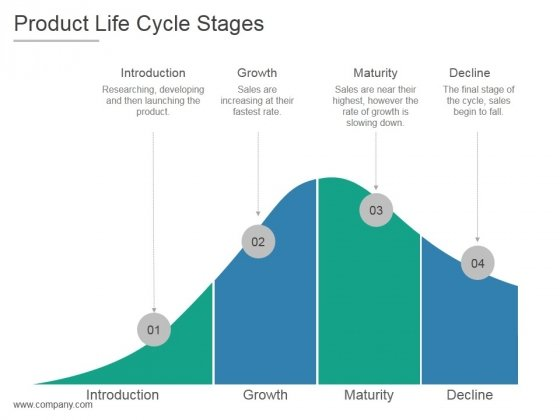 Product Life Cycle Stages Ppt PowerPoint Presentation Images