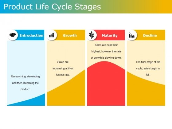 Product Life Cycle Stages Ppt PowerPoint Presentation Model Format