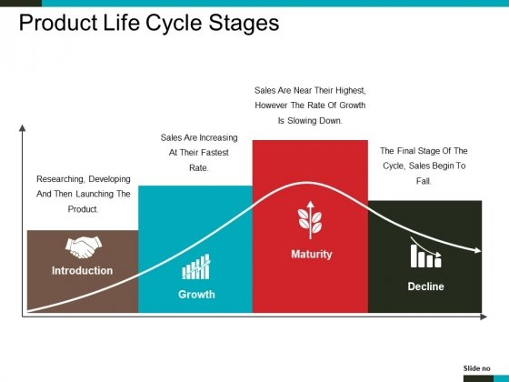 Product Life Cycle Stages Ppt PowerPoint Presentation Model Slide Download
