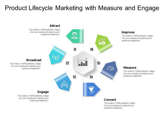 Product Lifecycle Marketing With Measure And Engage Ppt PowerPoint Presentation Gallery Rules PDF