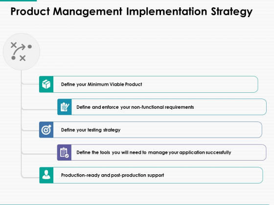 Product Management Implementation Strategy Ppt Powerpoint Presentation Show Outfit