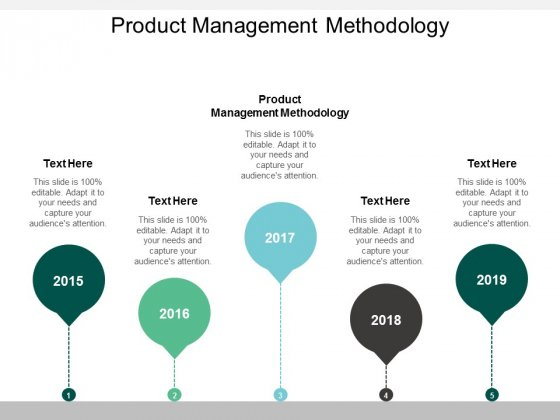 Product Management Methodology Ppt PowerPoint Presentation Pictures Layout Cpb