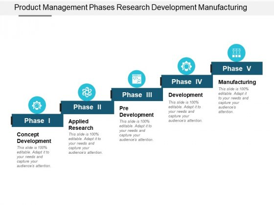 New Product Development Powerpoint Templates Slides And