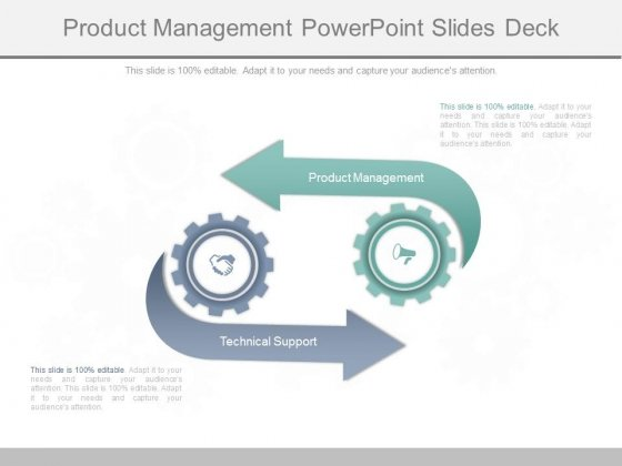 Product Management Powerpoint Slides Deck