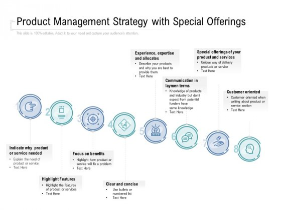 Product Management Strategy With Special Offerings Ppt PowerPoint Presentation Ideas Outfit