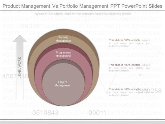 Product Management Vs Portfolio Management Ppt Powerpoint Slides