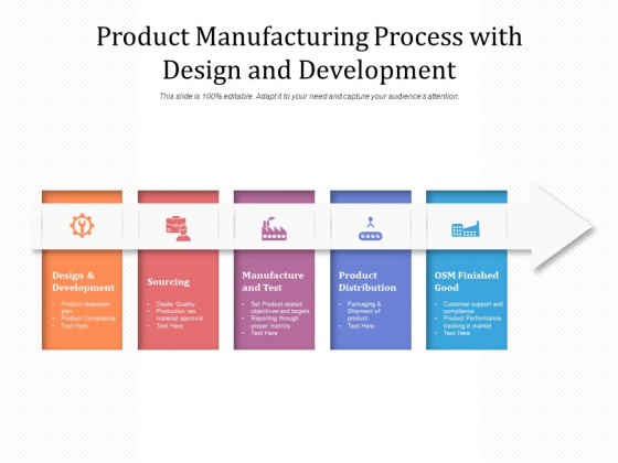 Product Manufacturing Process With Design And Development Ppt PowerPoint Presentation Styles Examples PDF