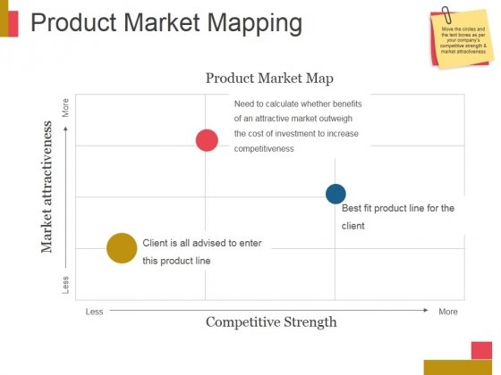 product market mapping ppt powerpoint presentation example file
