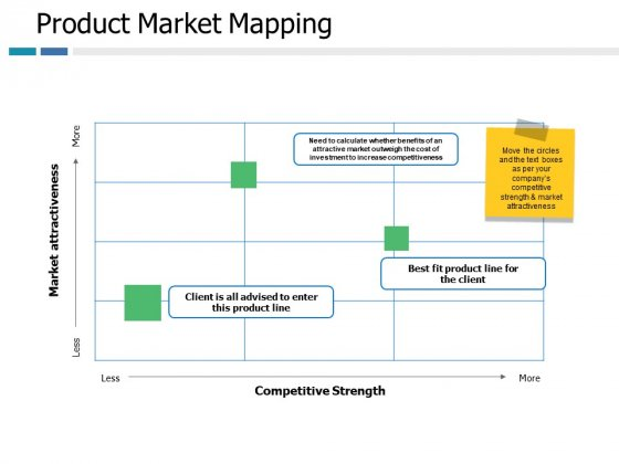 Product Market Mapping Ppt PowerPoint Presentation Gallery Tips