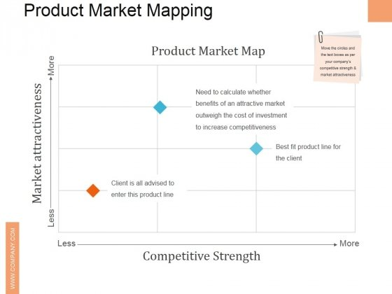 Product Market Mapping Ppt PowerPoint Presentation Outline Backgrounds
