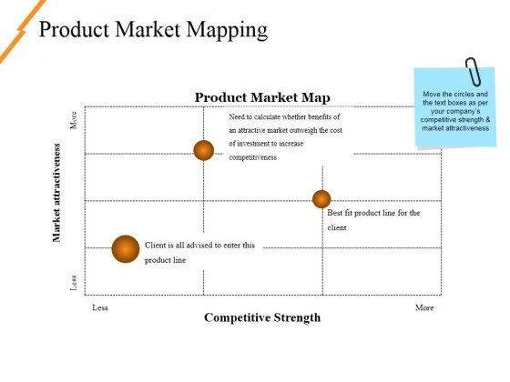 Product Market Mapping Ppt PowerPoint Presentation Summary Background
