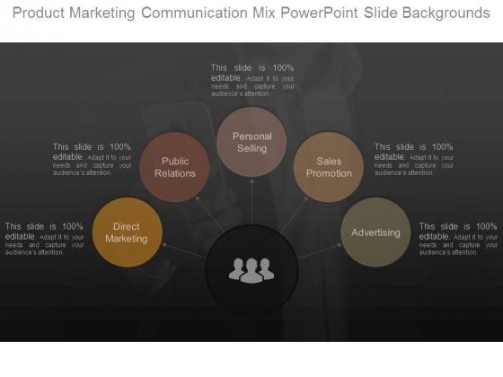 Product Marketing Communication Mix Powerpoint Slide Backgrounds