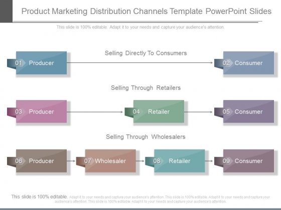 Product Marketing Distribution Channels Template Powerpoint Slides