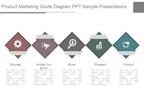 Product Marketing Guide Diagram Ppt Sample Presentations
