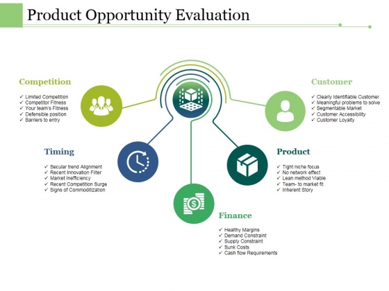 Product Opportunity Evaluation Ppt PowerPoint Presentation Pictures Skills
