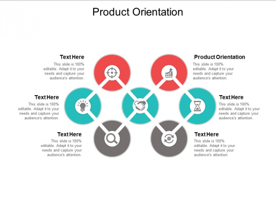 Product Orientation Ppt PowerPoint Presentation Model Files Cpb