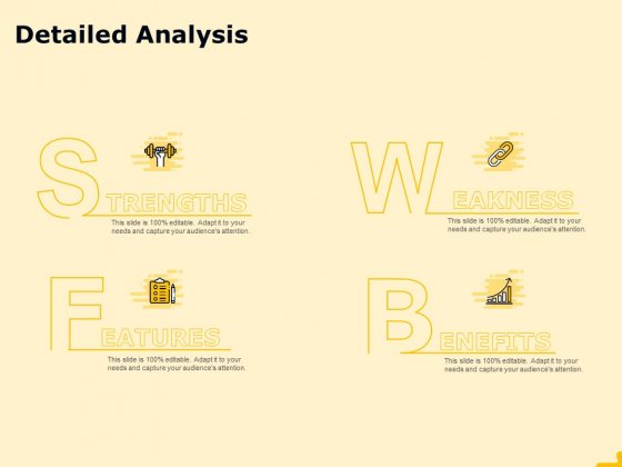 Product Performance And Product Competitive Analysis Detailed Analysis Graphics PDF