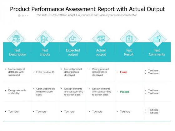 Product Performance Assessment Report With Actual Output Ppt PowerPoint Presentation File Model PDF
