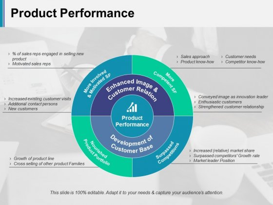 Product Performance Ppt Powerpoint Presentation Slides Styles