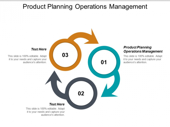 Product Planning Operations Management Ppt PowerPoint Presentation Outline Designs Cpb