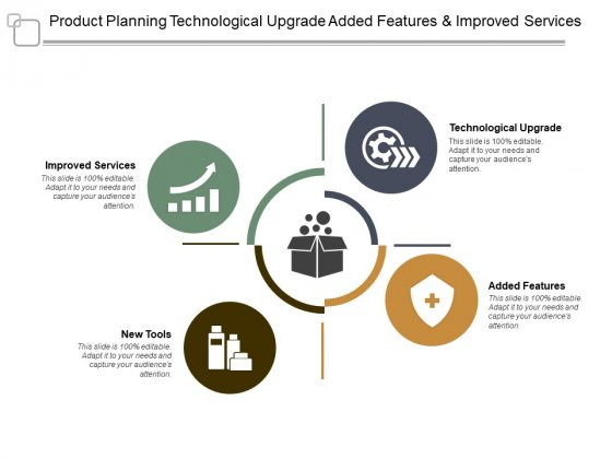 Product Planning Technological Upgrade Added Features And Improved Services Ppt PowerPoint Presentation Ideas Summary
