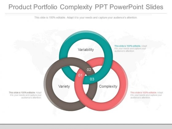 Product Portfolio Complexity Ppt Powerpoint Slides