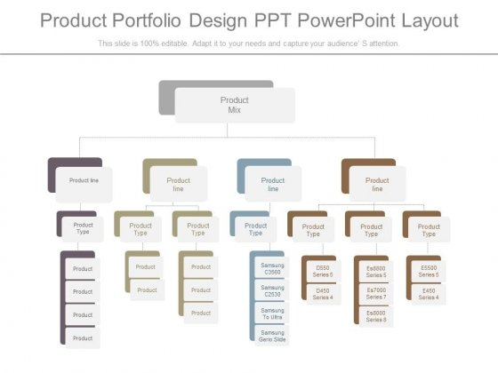 Product Portfolio Design Ppt Powerpoint Layout