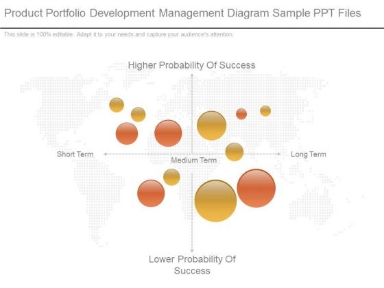 Product Portfolio Development Management Diagram Sample Ppt Files