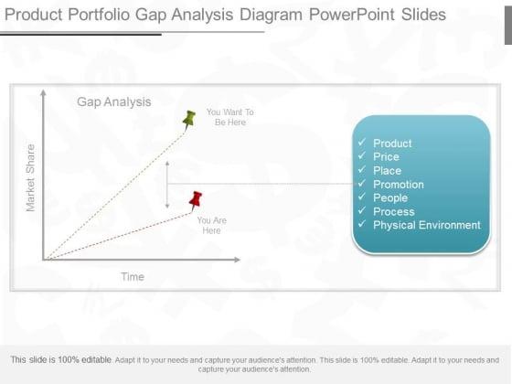 Product Portfolio Gap Analysis Diagram Powerpoint Slides