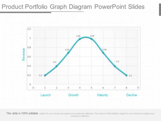 Product Portfolio Graph Diagram Powerpoint Slides