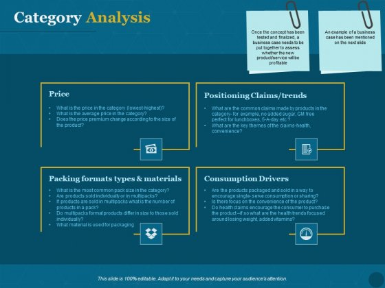 Product Portfolio Management For New Product Development Category Analysis Ppt PowerPoint Presentation Styles Demonstration PDF