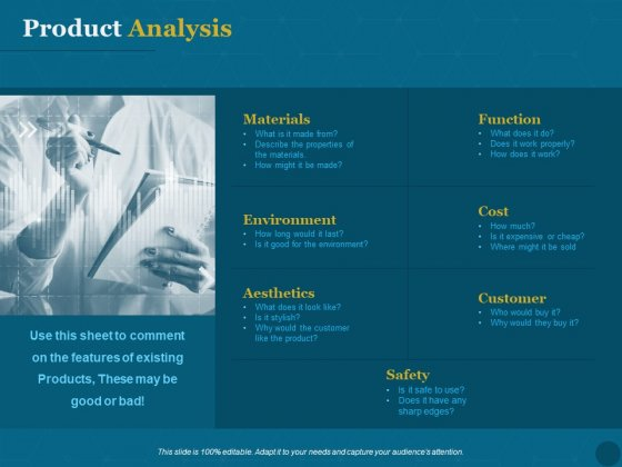 Product Portfolio Management For New Product Development Product Analysis Ppt PowerPoint Presentation Inspiration Files PDF