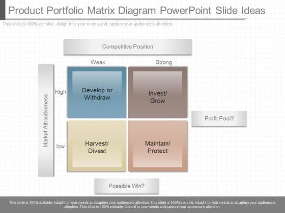 Product Portfolio Matrix Diagram Powerpoint Slide Ideas