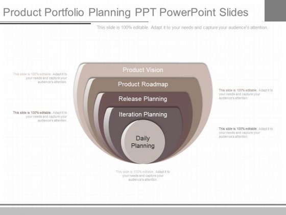 Product Portfolio Planning Ppt Powerpoint Slides