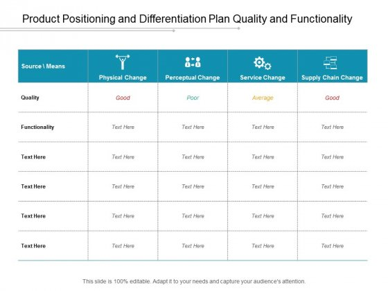 Product_Positioning_And_Differentiation_Plan_Quality_And_Functionality_Ppt_PowerPoint_Presentation_Gallery_Graphics_Slide_1
