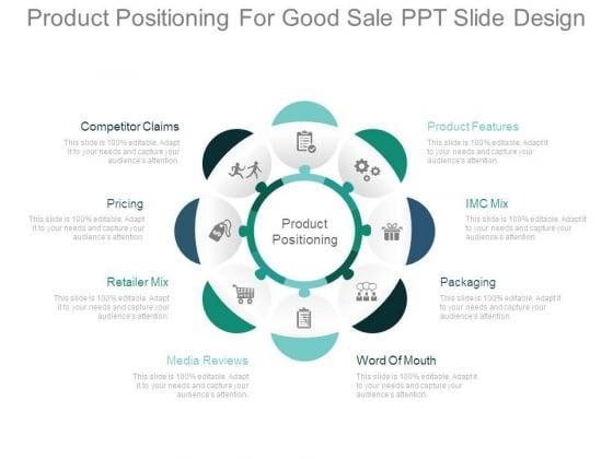 Product Positioning For Good Sale Ppt Slide Design