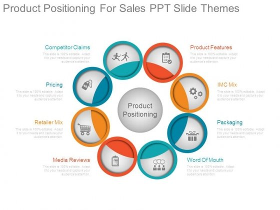 Product Positioning For Sales Ppt Slide Themes