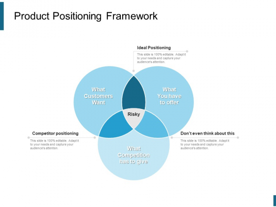 Product Positioning Framework Ppt PowerPoint Presentation Professional Vector
