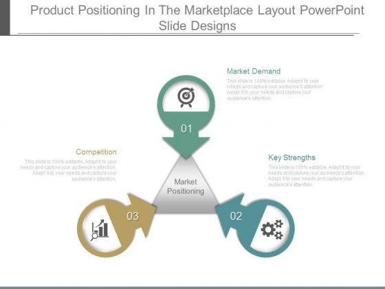 Product Positioning In The Marketplace Layout Powerpoint Slide Designs