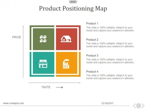 Product Positioning Map Ppt PowerPoint Presentation Slides