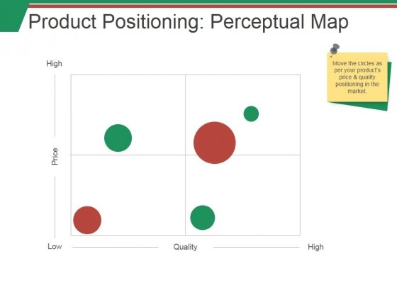 Product Positioning Perceptual Map Ppt PowerPoint Presentation ...