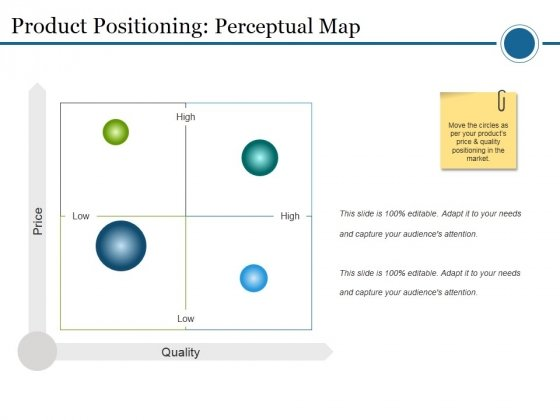 Product Positioning Perceptual Map Ppt PowerPoint Presentation Show Microsoft
