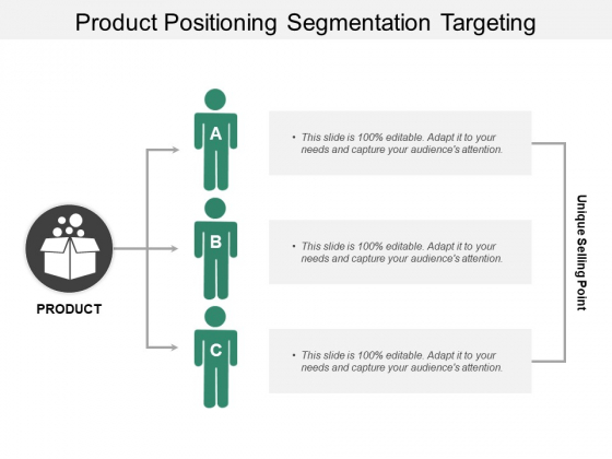 Product Positioning Segmentation Targeting Ppt PowerPoint Presentation Pictures Graphics Tutorials
