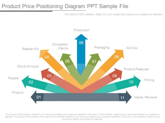 Product Price Positioning Diagram Ppt Sample File