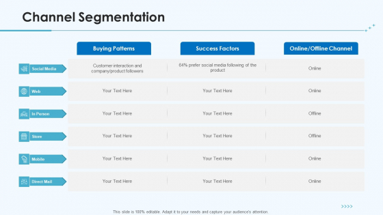 Product Pricing Strategies Channel Segmentation Ppt Outline Gallery PDF