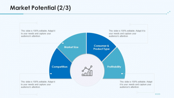 Product Pricing Strategies Market Potential Competition Ppt Ideas Layout PDF