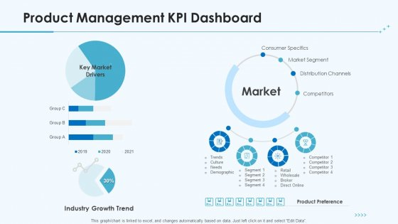 Product Pricing Strategies Product Management KPI Dashboard Ppt Ideas Icons PDF
