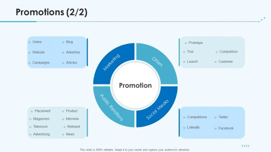 Product Pricing Strategies Promotions Marketing Ppt Outline Design Templates PDF