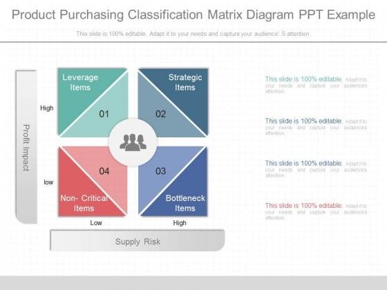 brand product matrix example