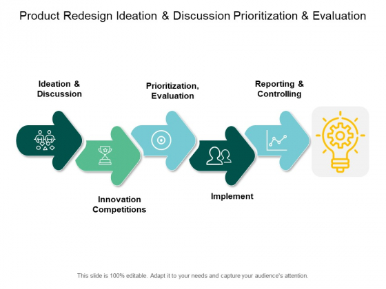 Product Redesign Ideation And Discussion Prioritization And Evaluation Ppt PowerPoint Presentation Summary Themes